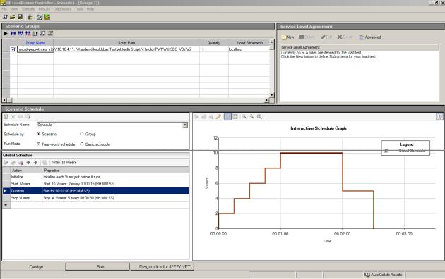 Screenshot of LoadRunner Scenario Configuration