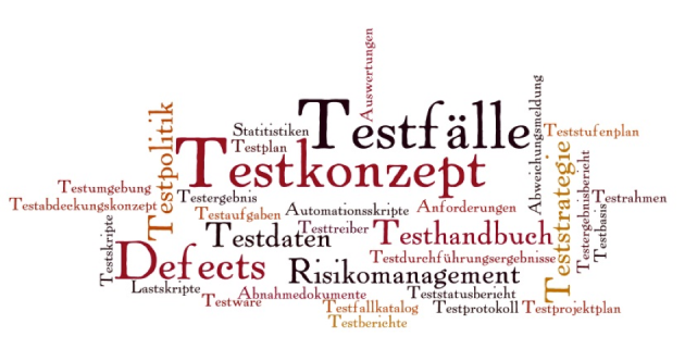Tag Cloud Test Documentation