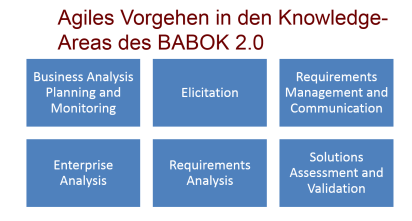knowledge_areas