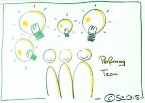 Performing Team